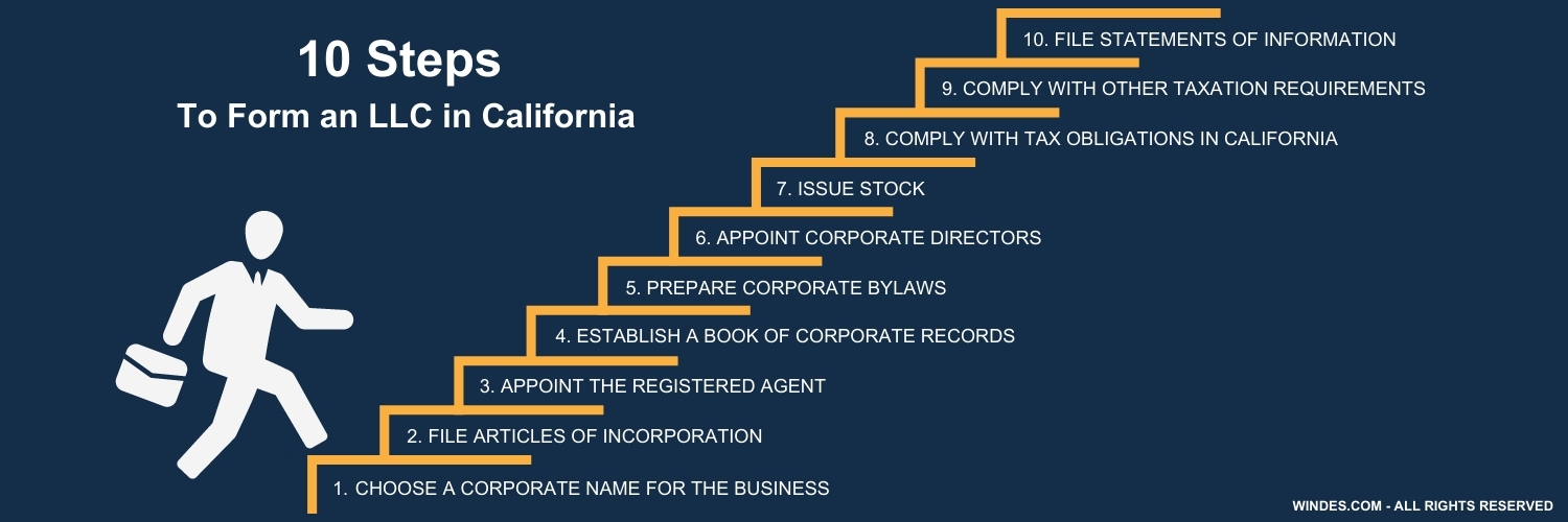 10 steps s corp formation in california